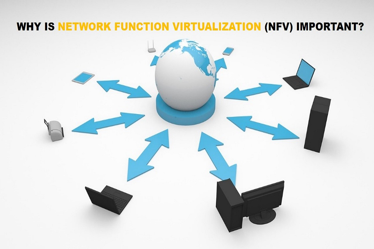 Why is Network Functions Virtualization (NFV) Important?