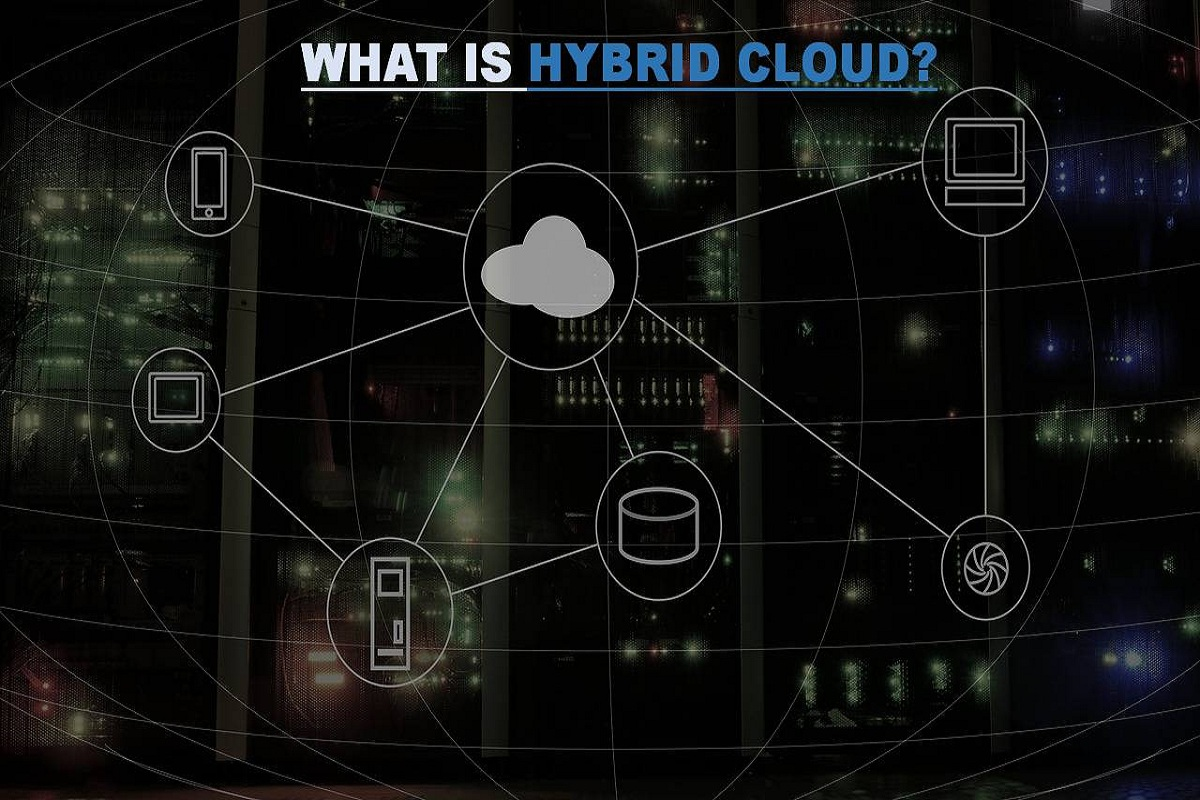 What is Hybrid Cloud? Definition and Features