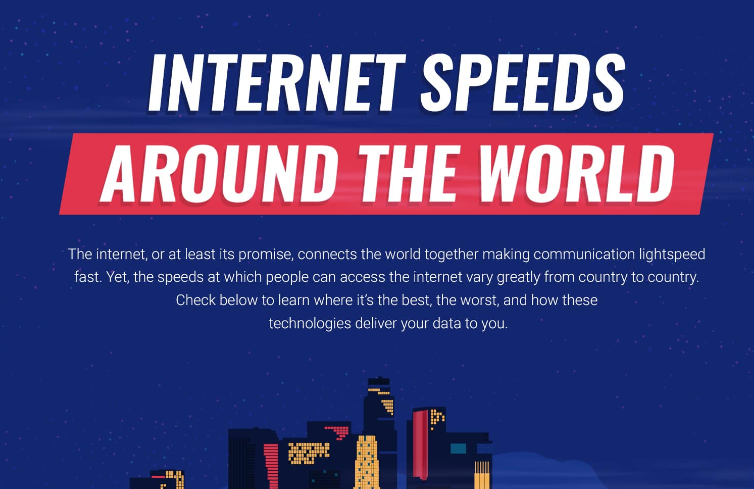 Internet Speeds Around the World