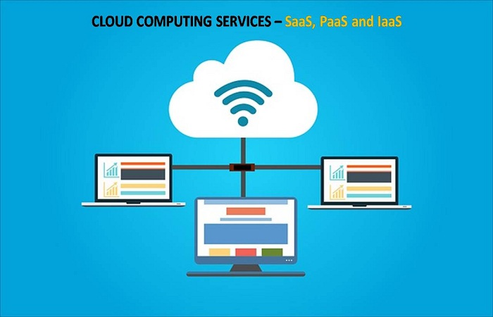 Cloud Computing Services - Saas, Paas & Iaas