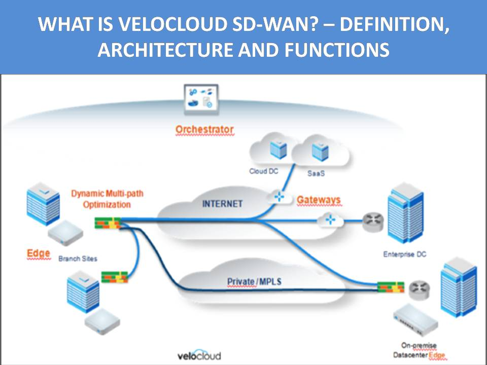 What is VeloCloud SD-WAN? – Definition, Architecture and Functions