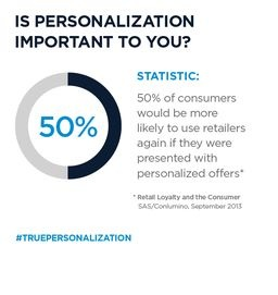 Image Result for Personalization Statistic