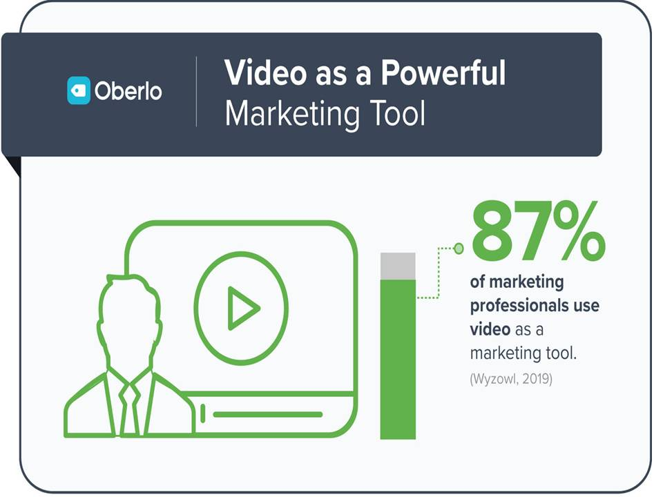 Image Result for Video as a powerful marketing tool