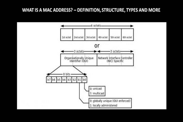 What is a MAC address - Definition, Structure, Types and More