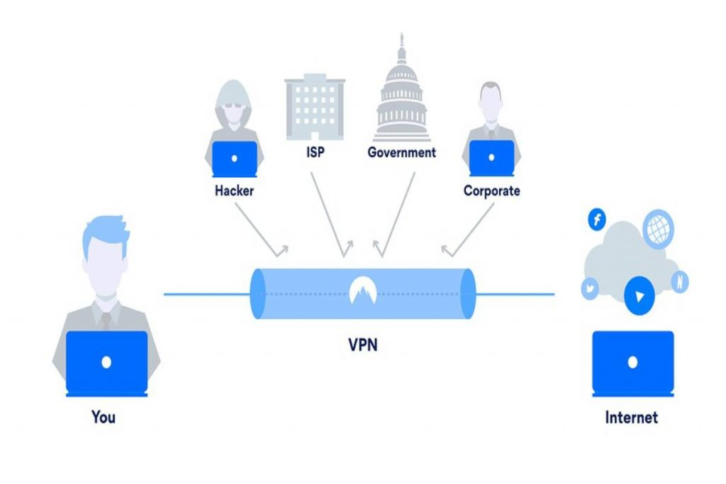 Picking the Right VPN Service