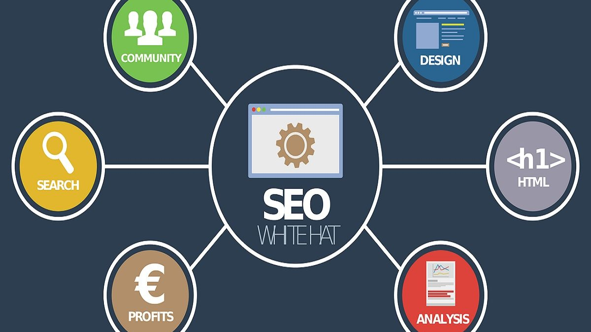 The Major Roles of a New York SEO in Ranking Your Online Business Website [2020]