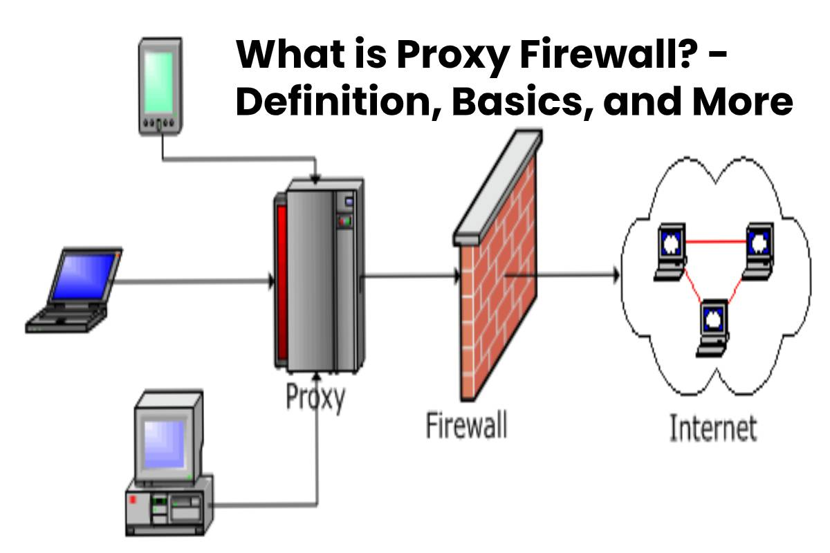What is Proxy Firewall? - Definition, Basics, and More