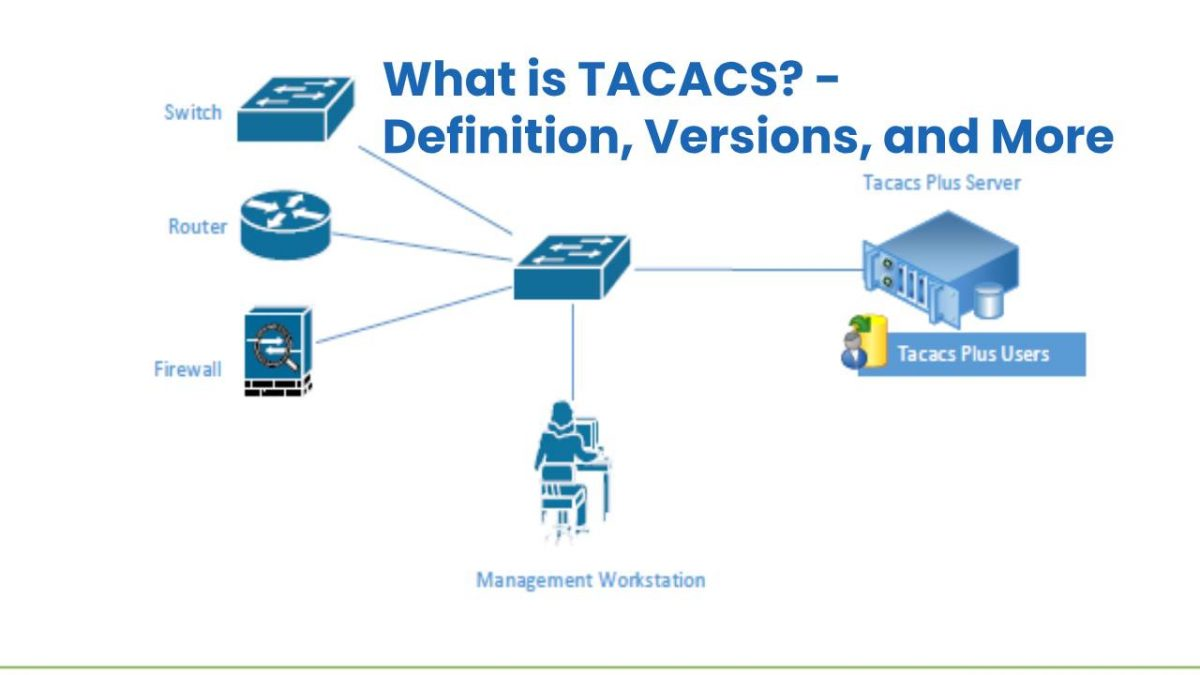 What is TACACS? – Definition, Versions, and More