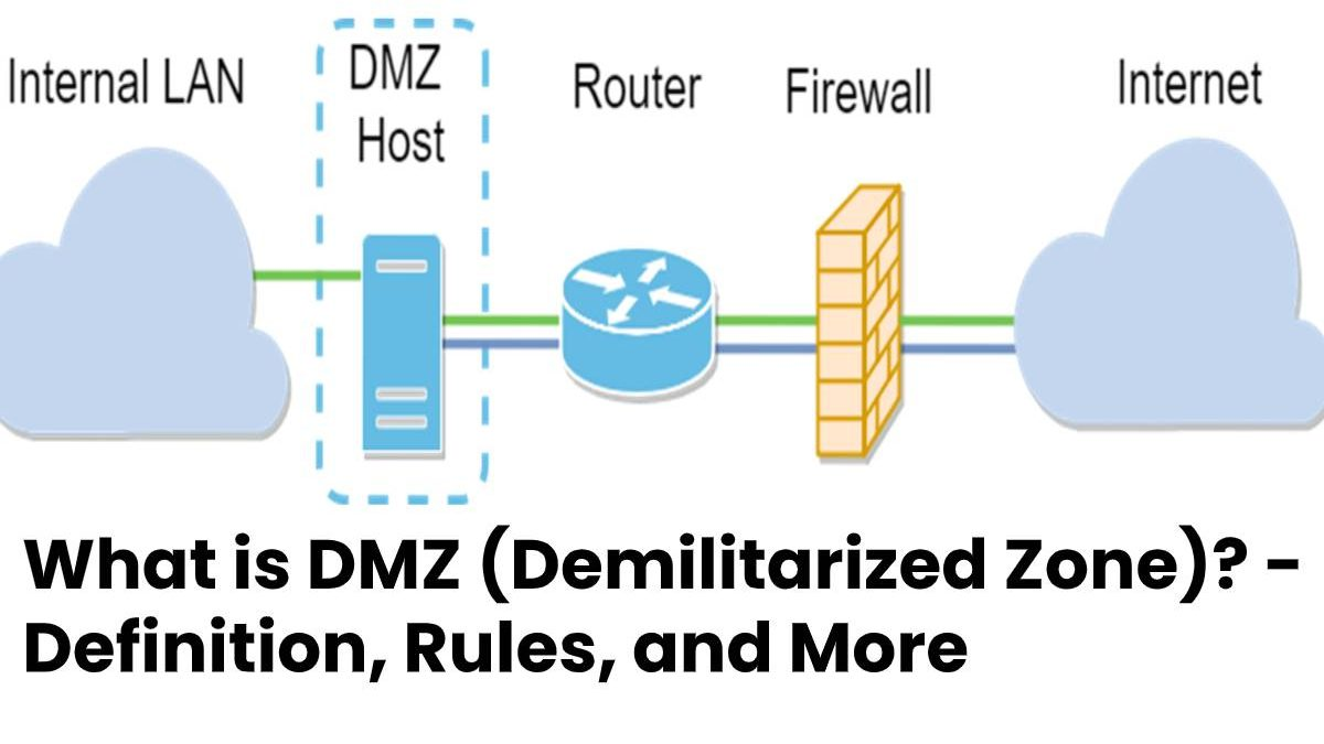What is DMZ (Demilitarized Zone)? – Definition, Rules, and More