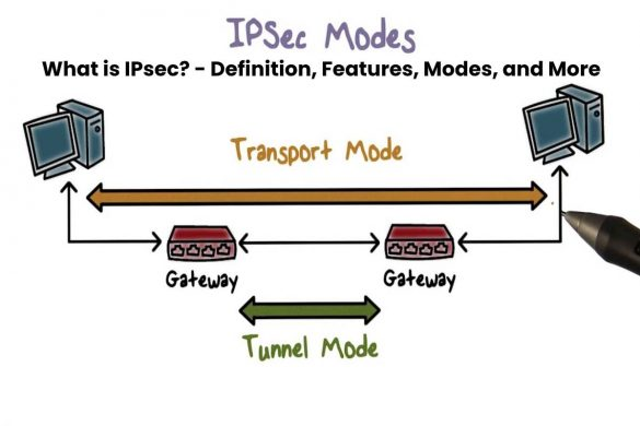What is IPsec? - Definition, Features, Modes, and More
