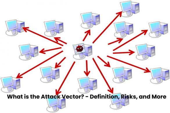 What is the Attack Vector? - Definition, Risks, and More