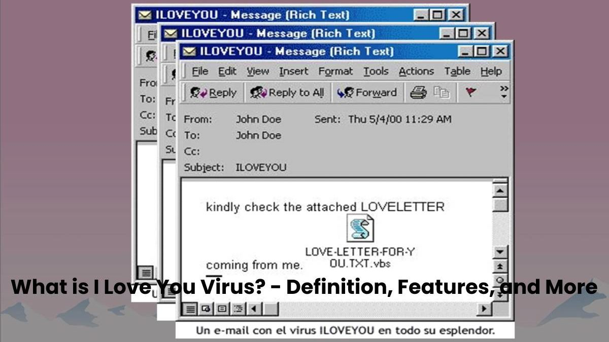 What is I Love You Virus? – Definition, Features, and More