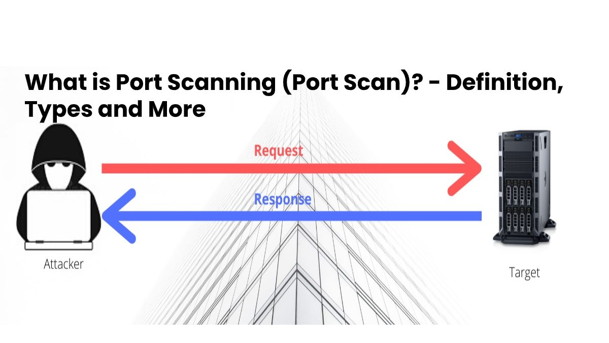 What is Port Scanning (Port Scan)? – Definition, Types and More
