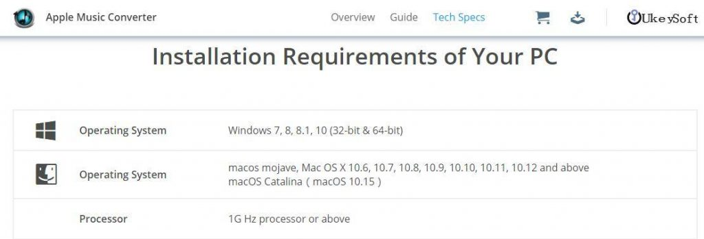 Installation Requirements of your PC