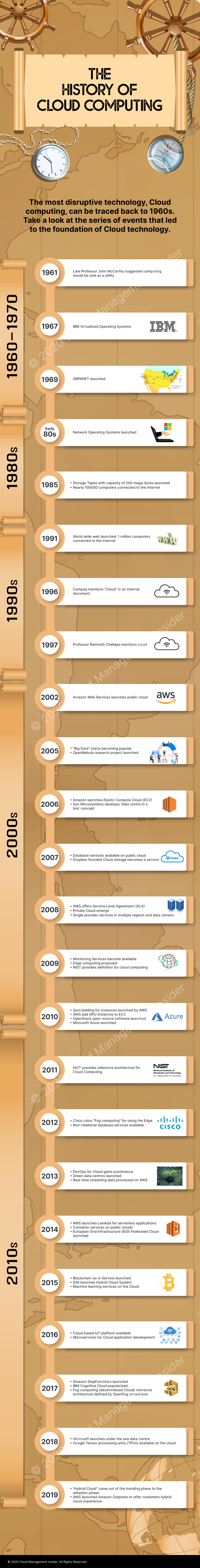 cloud-computing-infographic