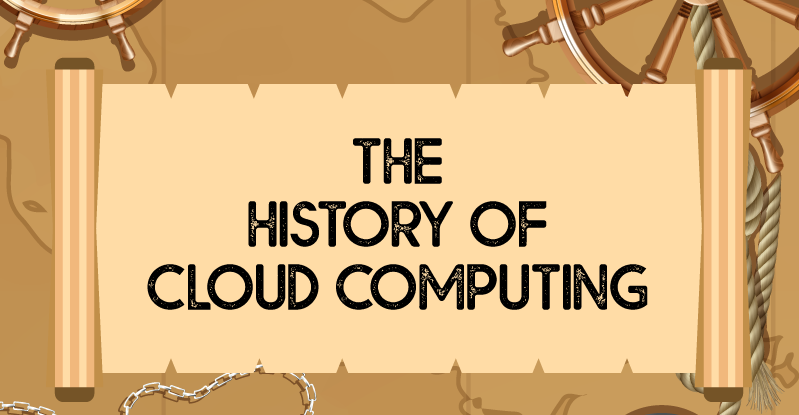 The History of Cloud Computing: 1960s to till date [InfoGraphic]