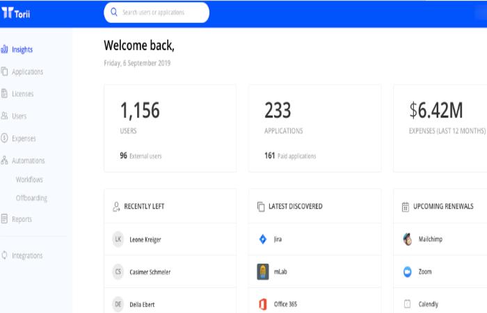 image result for torii dashboard