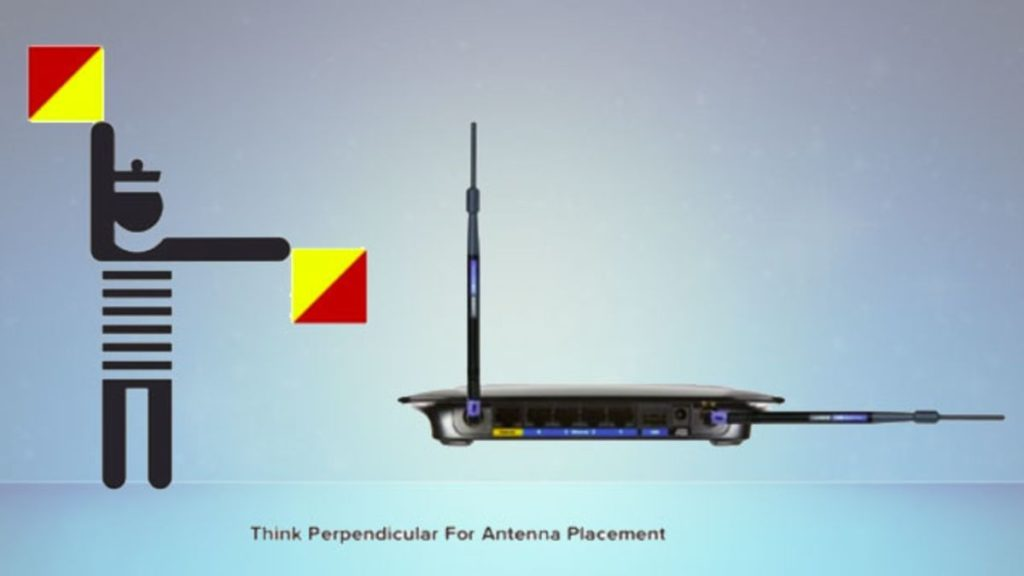 Angle Wi-Fi Antennae Up and One to the Side