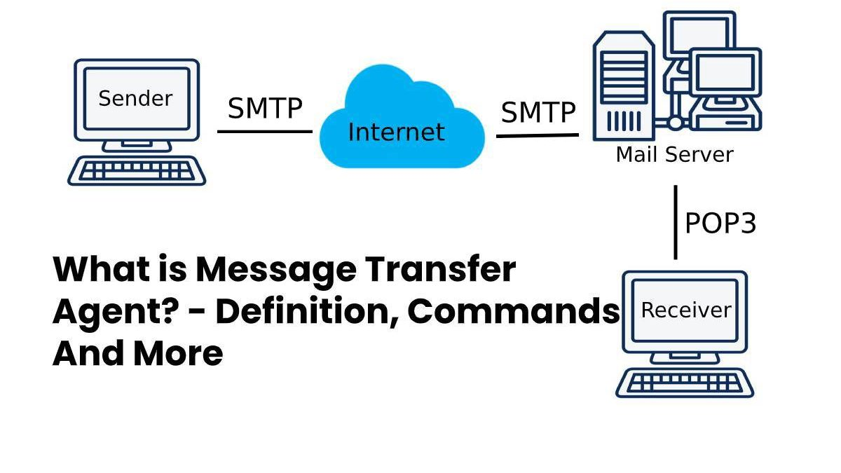 What is Message Transfer Agent? – Definition, Commands, And More