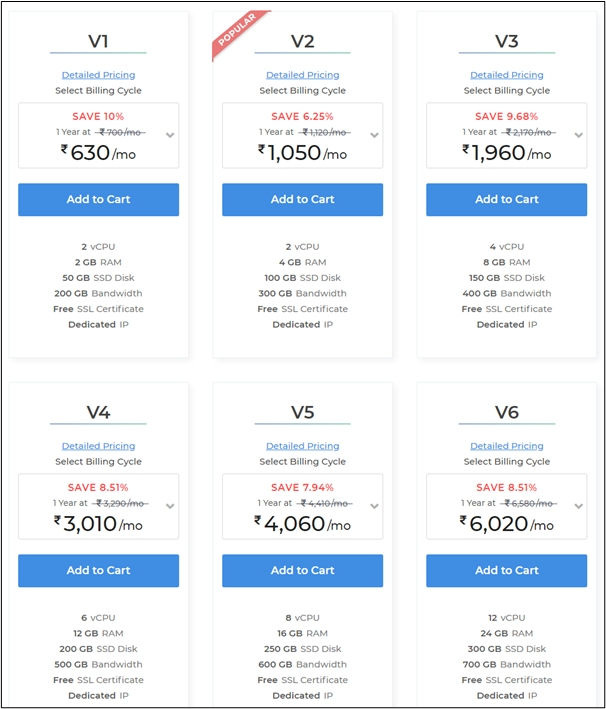 image result for milesweb - plans and pricing