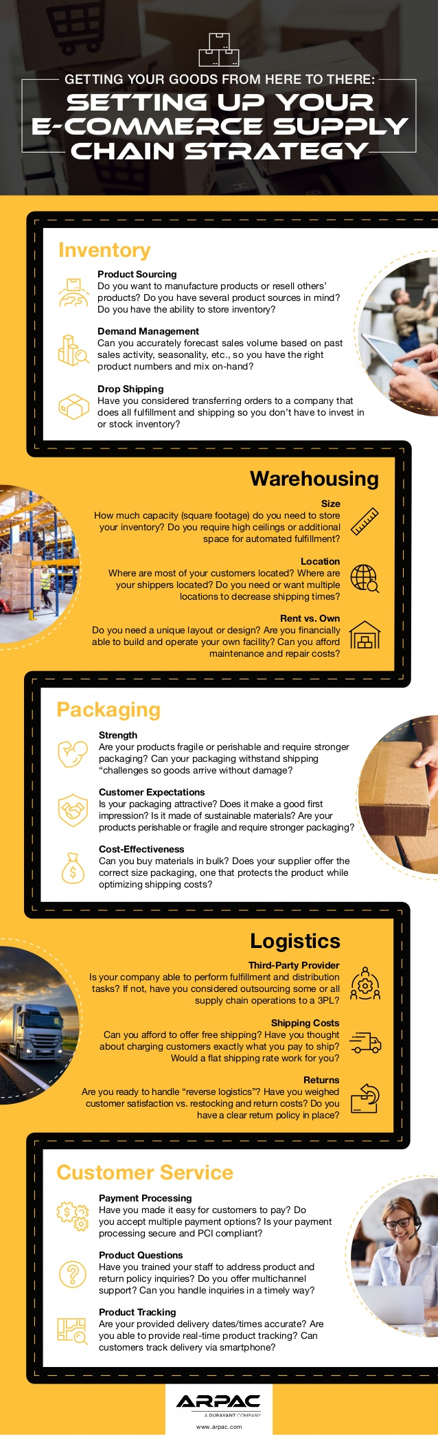 setting-up-your-ecommerce-supply-chain-1-638