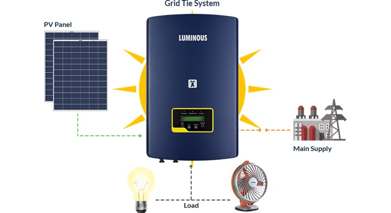 3 Ways to Lower Your Energy Bills with Solar Energy