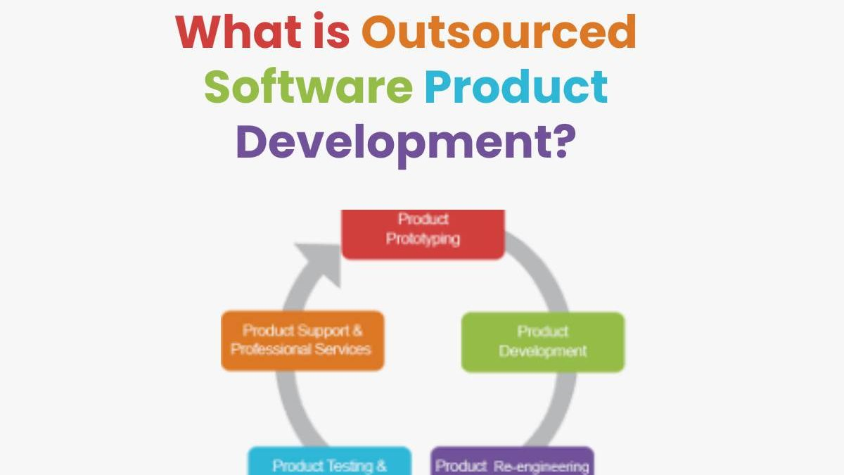 What is Outsourced Software Product Development?