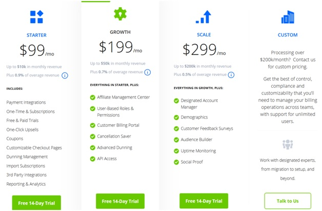 PayKickStart pricing