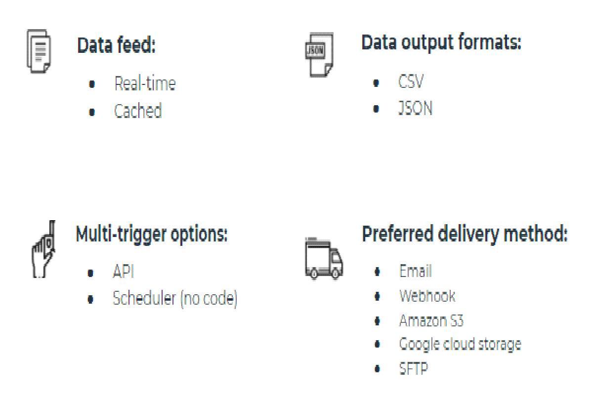 Which data collection parameters can be customized to your needs