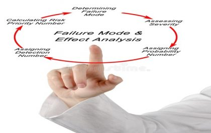 Benefits and Drawbacks of Failure Mode and Effect Analysis